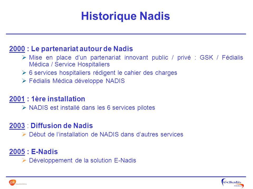 Historique Nadis 2000 : Le partenariat autour de Nadis