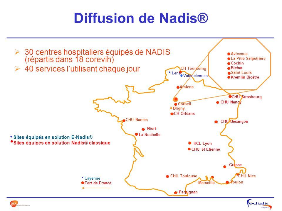 Diffusion de Nadis® 30 centres hospitaliers équipés de NADIS (répartis dans 18 corevih) 40 services l'utilisent chaque jour.