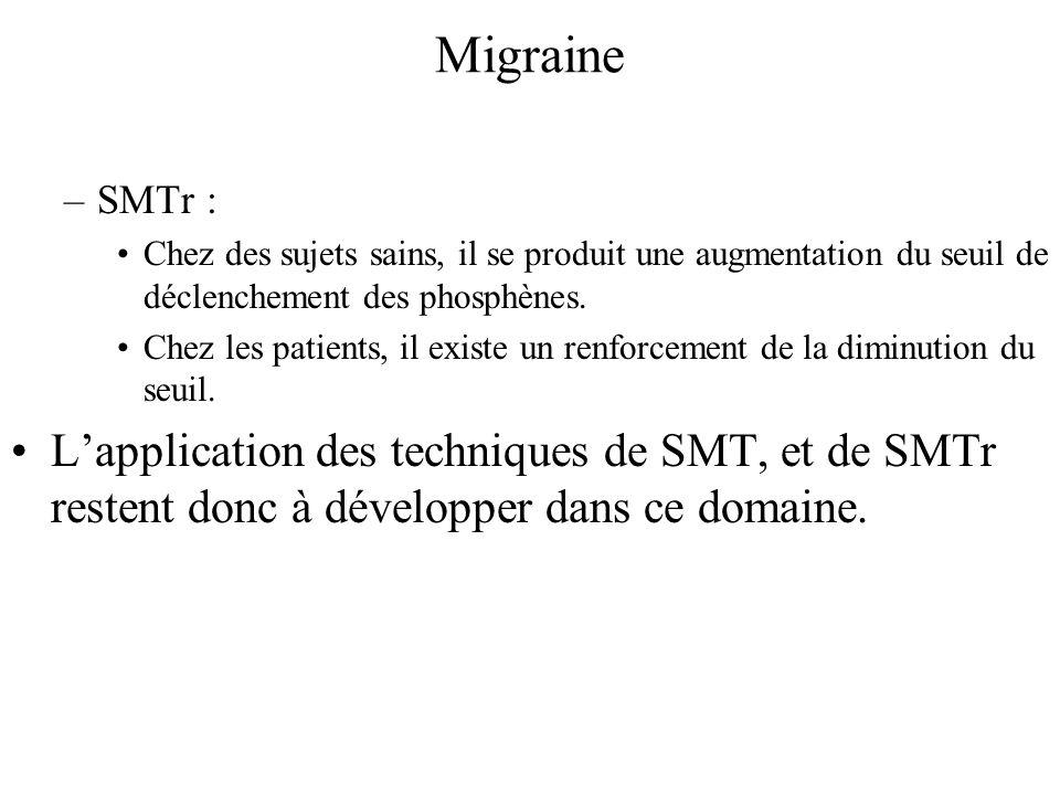 Migraine SMTr : Chez des sujets sains, il se produit une augmentation du seuil de déclenchement des phosphènes.