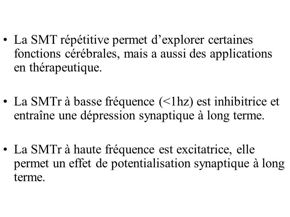 La SMT répétitive permet d'explorer certaines fonctions cérébrales, mais a aussi des applications en thérapeutique.