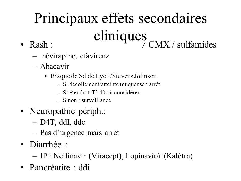 Principaux effets secondaires cliniques