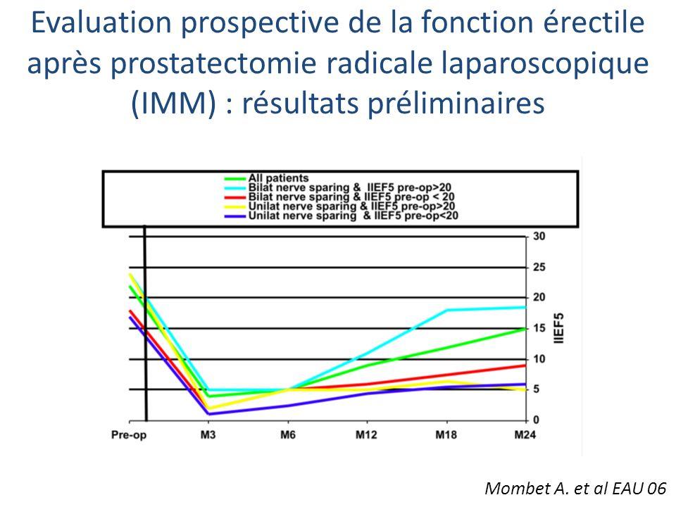 Evaluation prospective de la fonction érectile après prostatectomie radicale laparoscopique (IMM) : résultats préliminaires