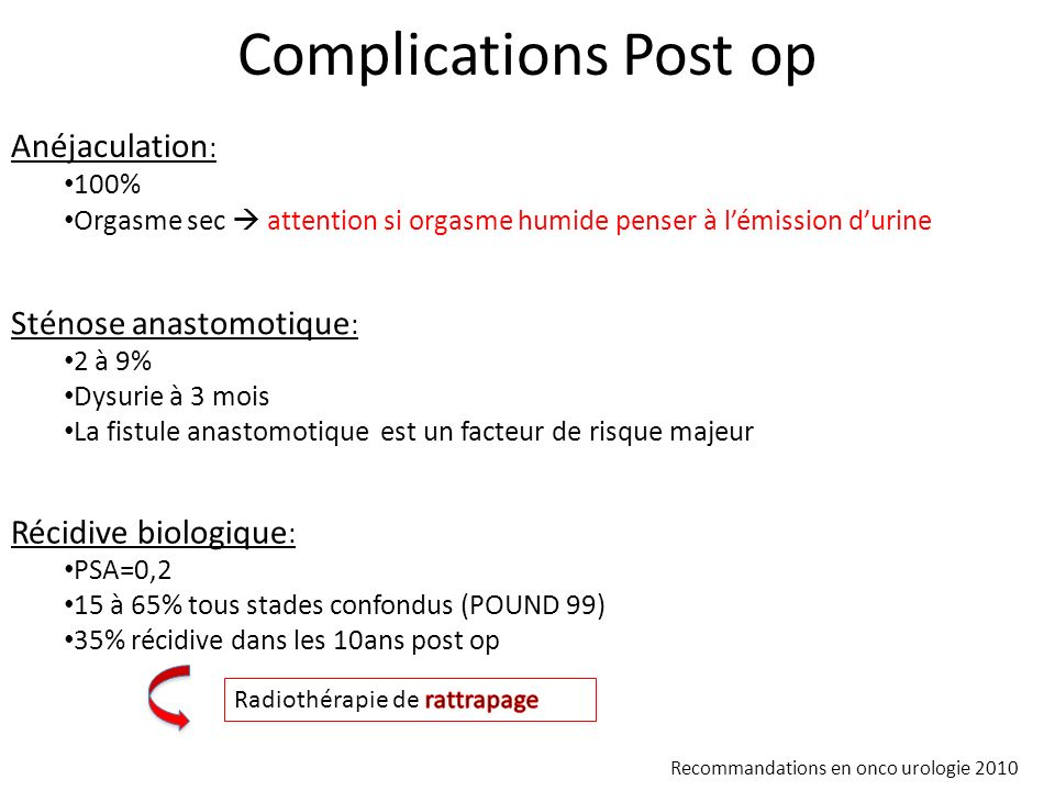 Complications Post op Anéjaculation: Sténose anastomotique: