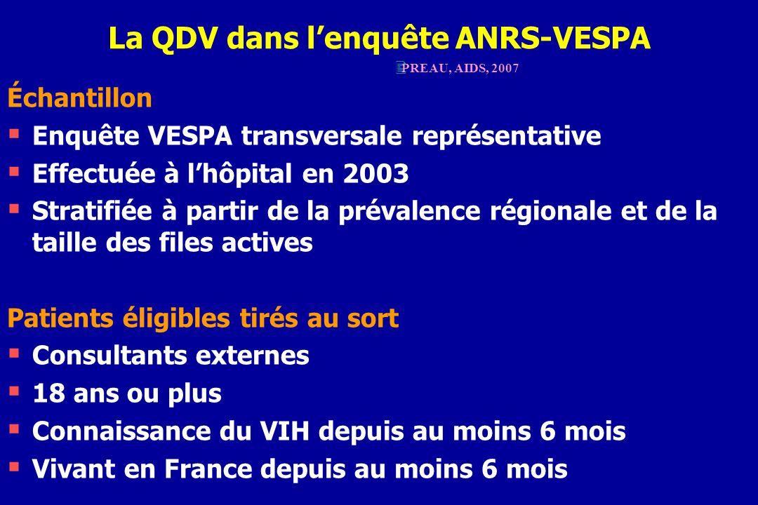 La QDV dans l'enquête ANRS-VESPA