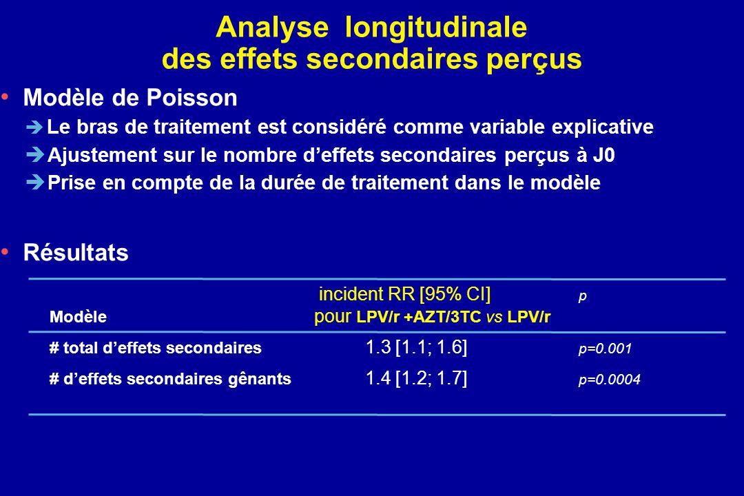 Analyse longitudinale des effets secondaires perçus
