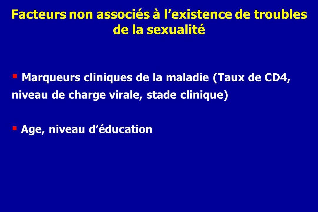 Facteurs non associés à l'existence de troubles de la sexualité