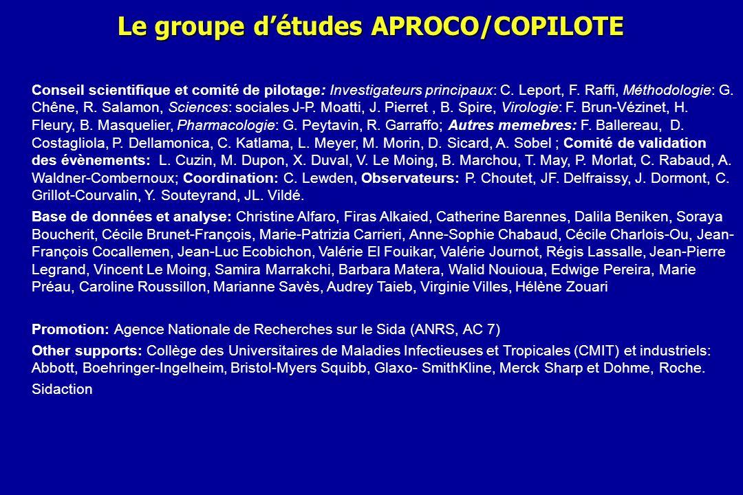 Le groupe d'études APROCO/COPILOTE