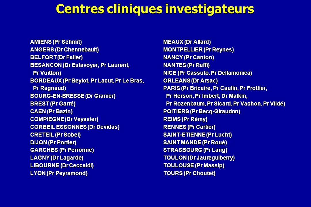 Centres cliniques investigateurs