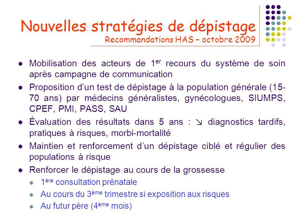 Nouvelles stratégies de dépistage Recommandations HAS – octobre 2009