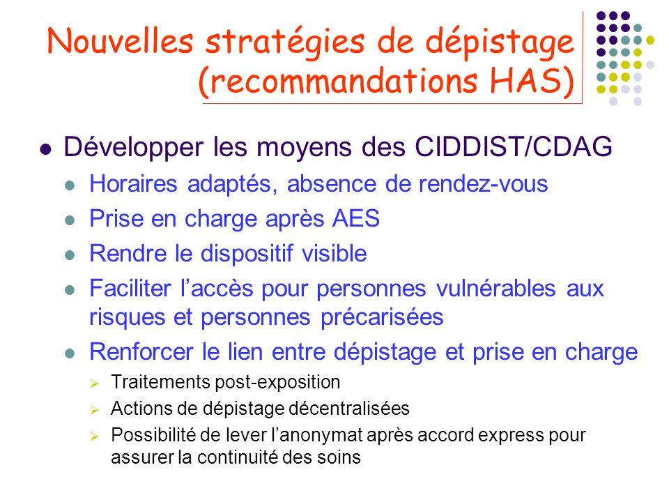 Nouvelles stratégies de dépistage (recommandations HAS)