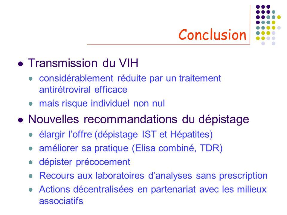 Conclusion Transmission du VIH Nouvelles recommandations du dépistage