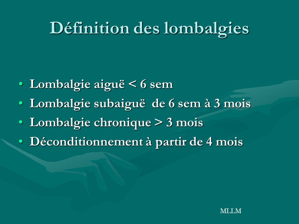 Définition des lombalgies