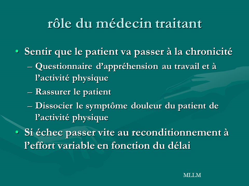 rôle du médecin traitant