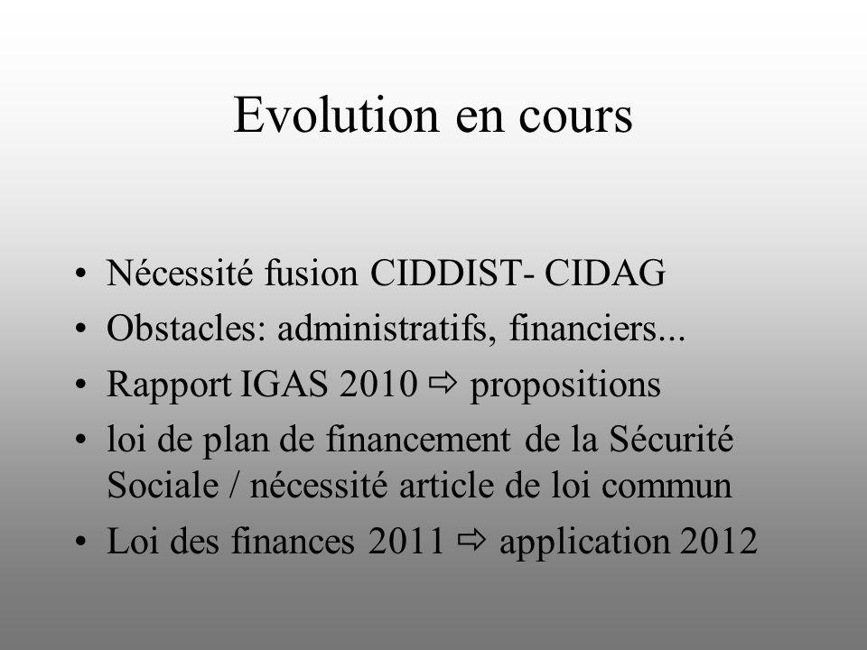 Evolution en cours Nécessité fusion CIDDIST- CIDAG
