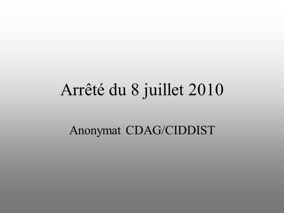 Anonymat CDAG/CIDDIST