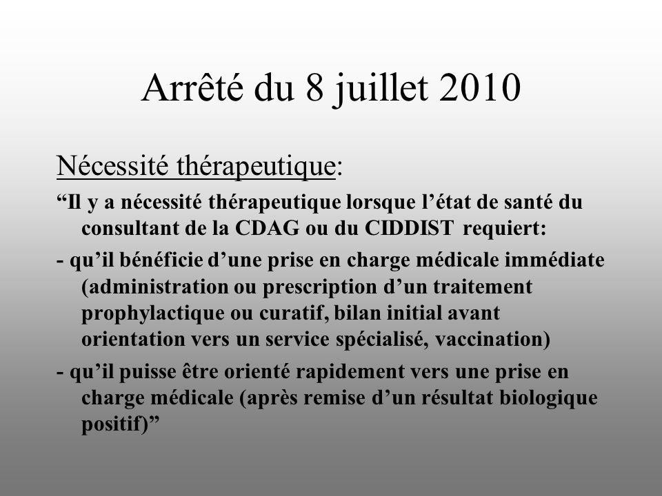 Arrêté du 8 juillet 2010 Nécessité thérapeutique: