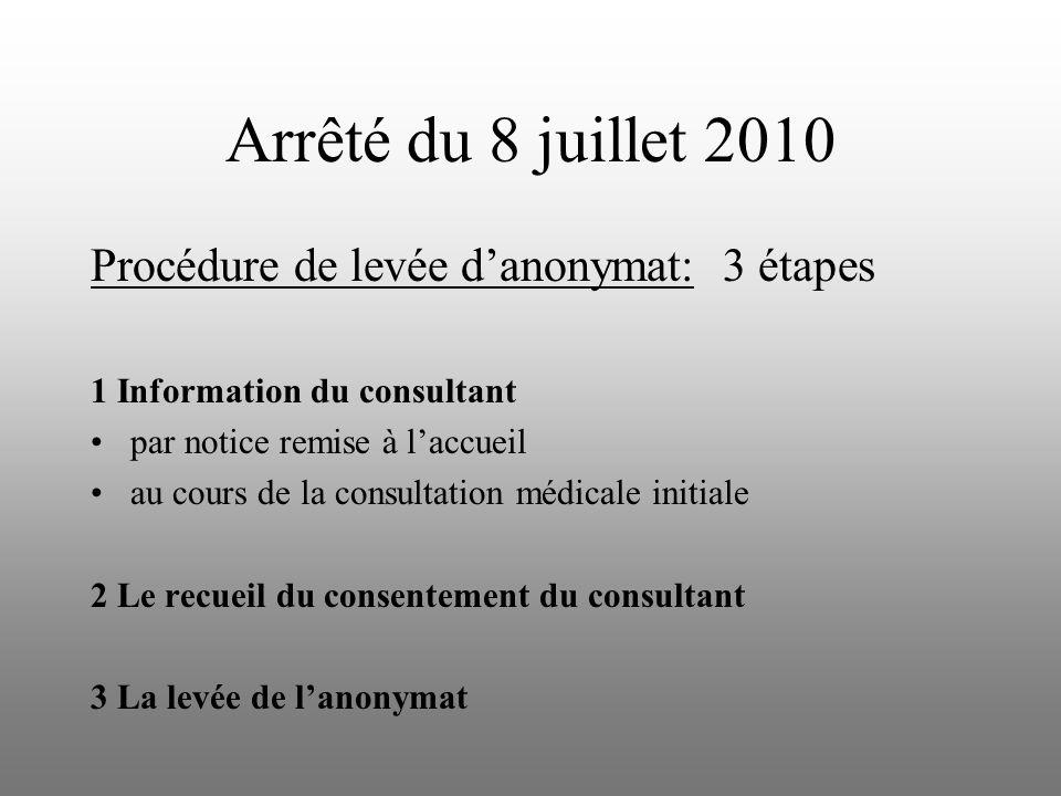 Arrêté du 8 juillet 2010 Procédure de levée d'anonymat: 3 étapes