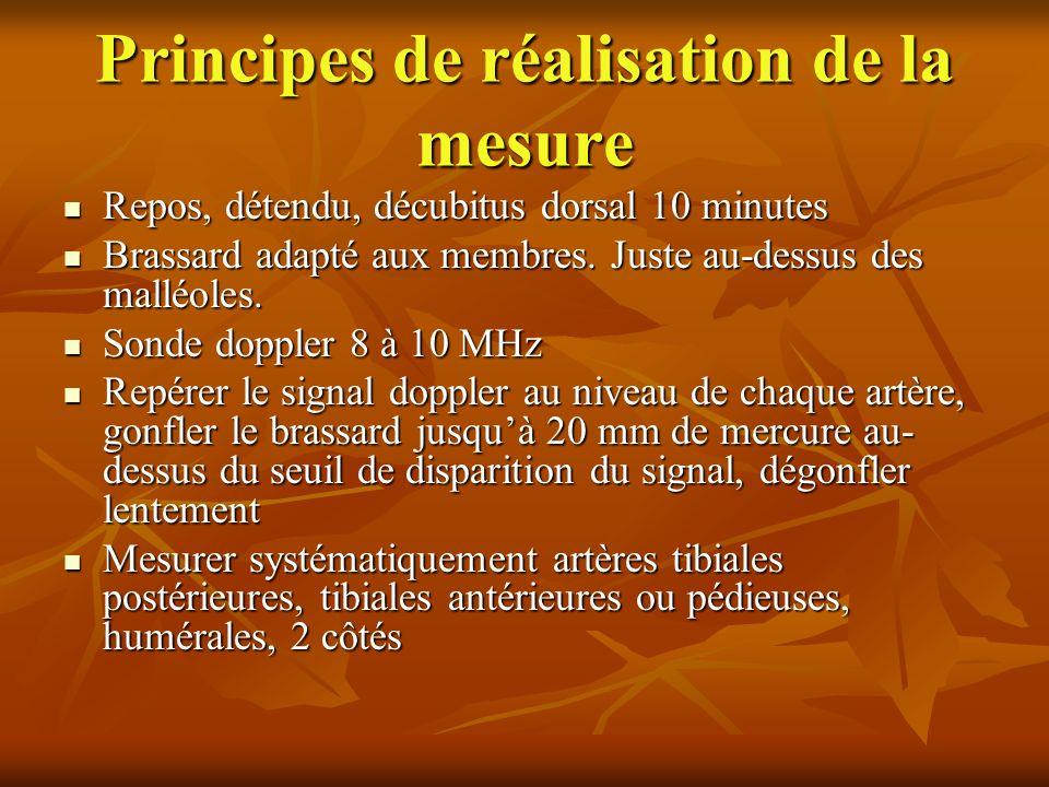 Principes de réalisation de la mesure