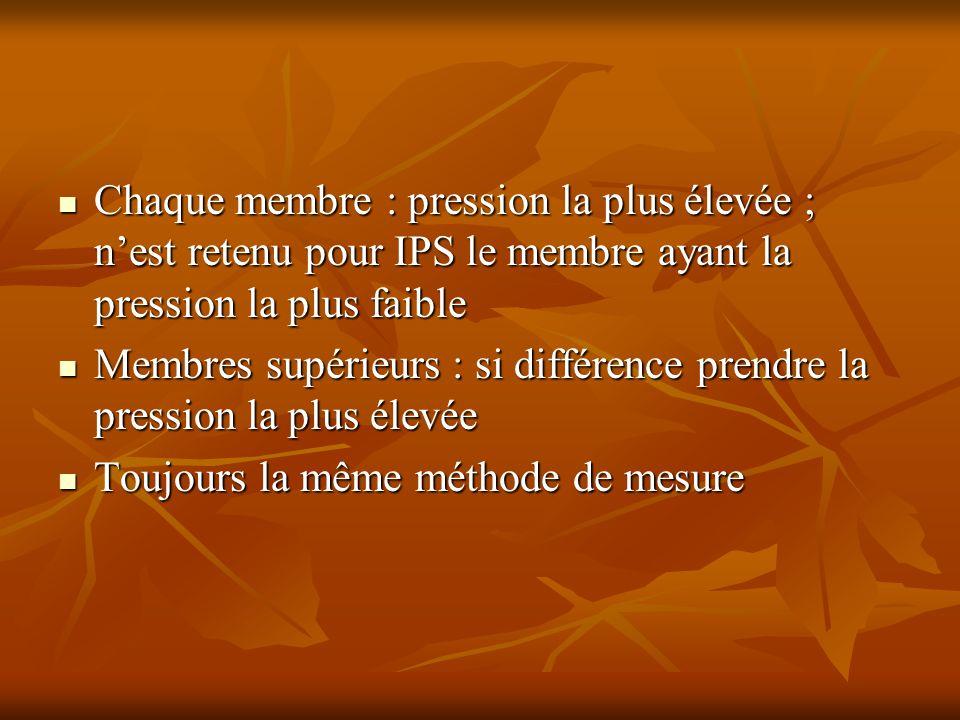 Chaque membre : pression la plus élevée ; n'est retenu pour IPS le membre ayant la pression la plus faible