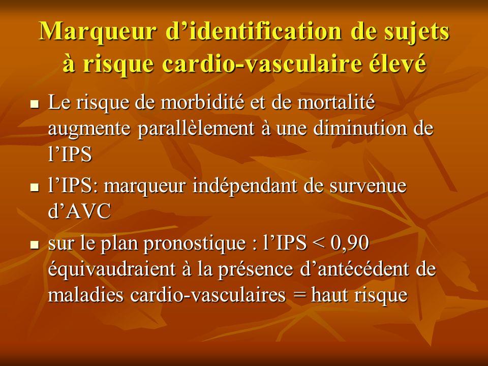 Marqueur d'identification de sujets à risque cardio-vasculaire élevé