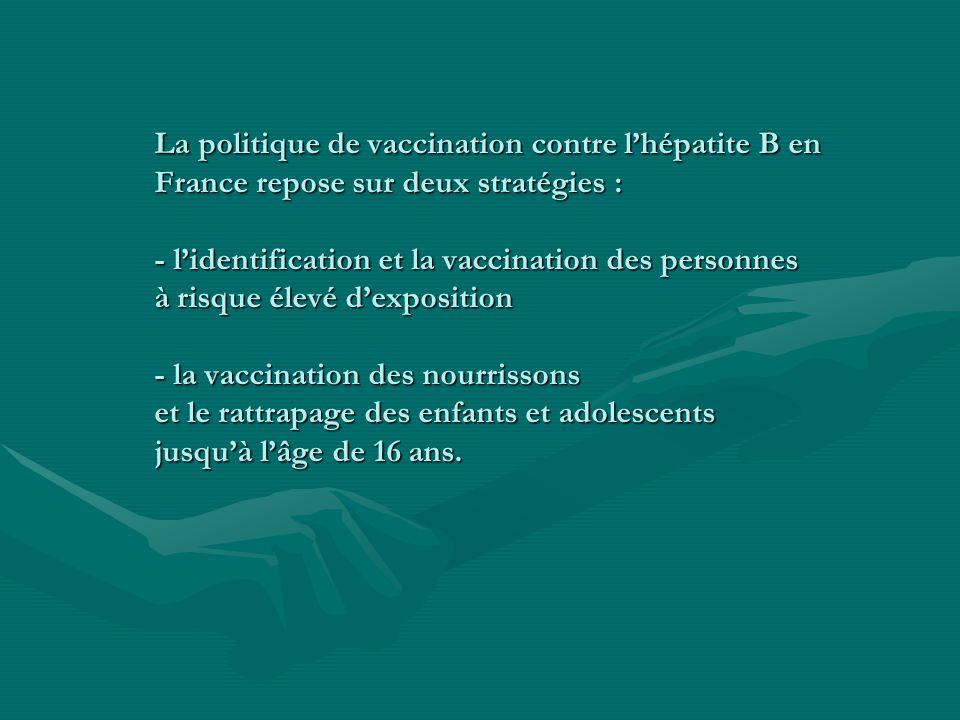 La politique de vaccination contre l'hépatite B en France repose sur deux stratégies : - l'identification et la vaccination des personnes à risque élevé d'exposition - la vaccination des nourrissons et le rattrapage des enfants et adolescents jusqu'à l'âge de 16 ans.