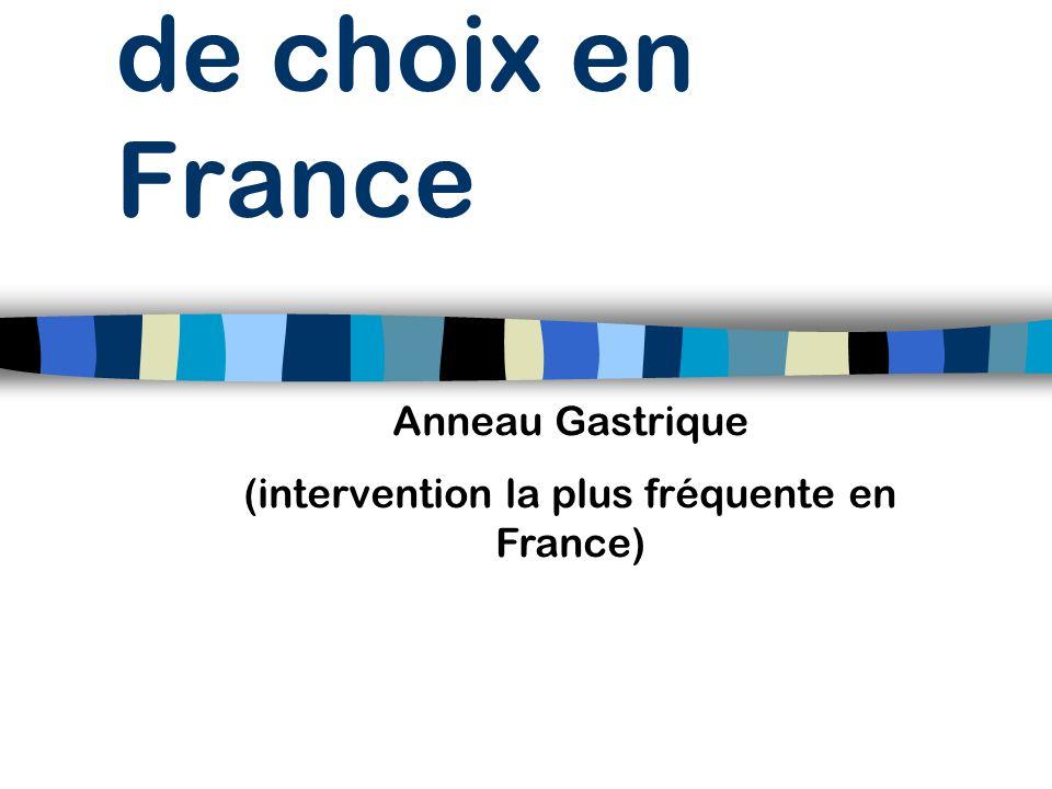 Techniques Restrictives Les techniques de choix en France