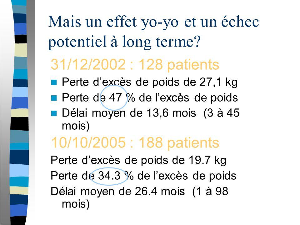 Mais un effet yo-yo et un échec potentiel à long terme