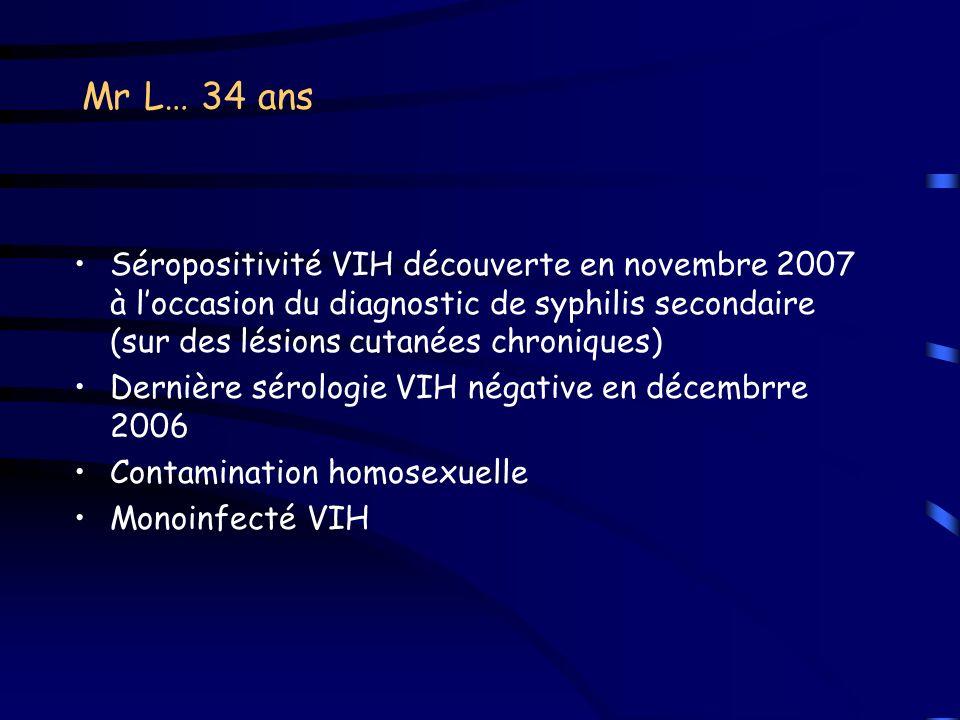 Mr L… 34 ansSéropositivité VIH découverte en novembre 2007 à l'occasion du diagnostic de syphilis secondaire (sur des lésions cutanées chroniques)