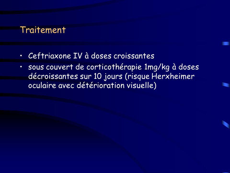Traitement Ceftriaxone IV à doses croissantes