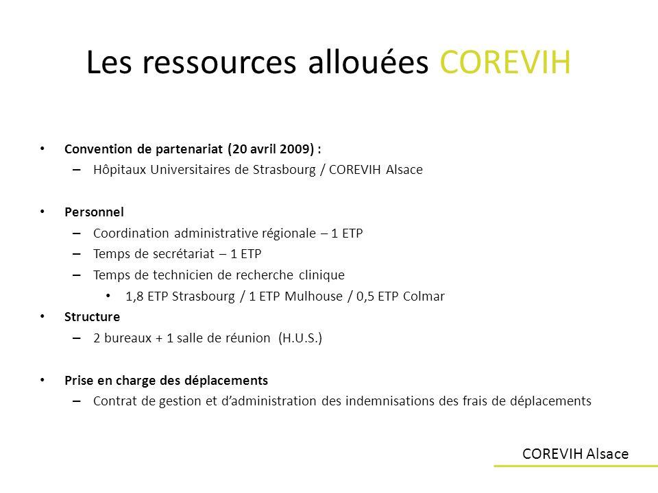 Les ressources allouées COREVIH