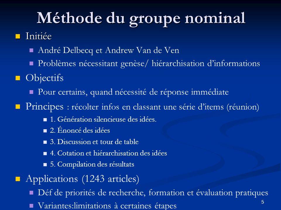 Méthode du groupe nominal
