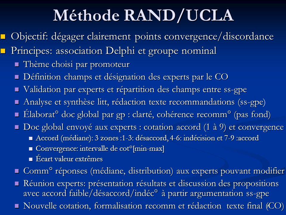 Méthode RAND/UCLA Objectif: dégager clairement points convergence/discordance. Principes: association Delphi et groupe nominal.