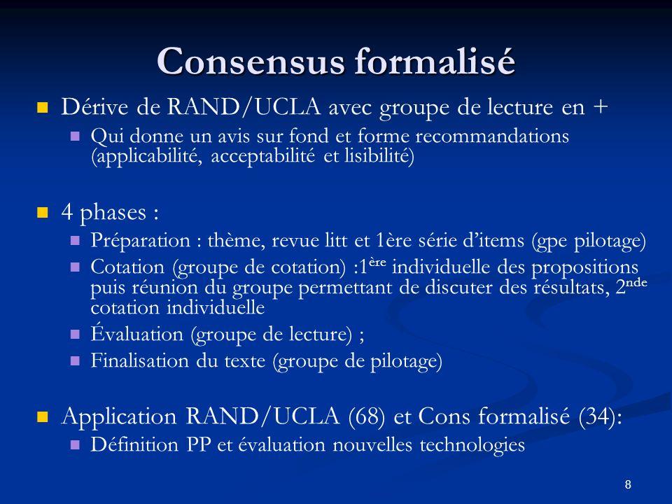 Consensus formalisé Dérive de RAND/UCLA avec groupe de lecture en +