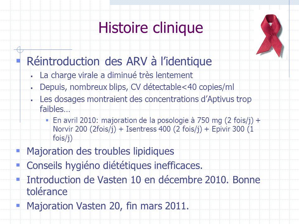 Histoire clinique Réintroduction des ARV à l'identique