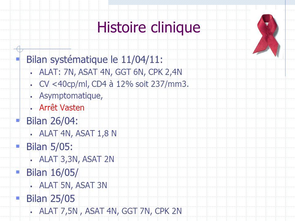 Histoire clinique Bilan systématique le 11/04/11: Bilan 26/04: