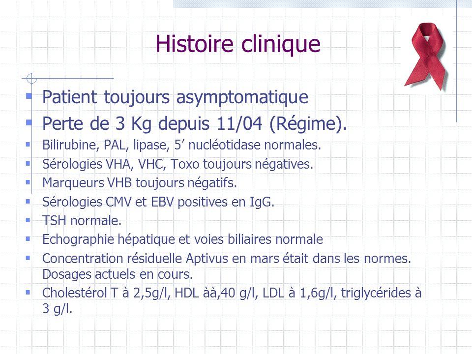 Histoire clinique Patient toujours asymptomatique