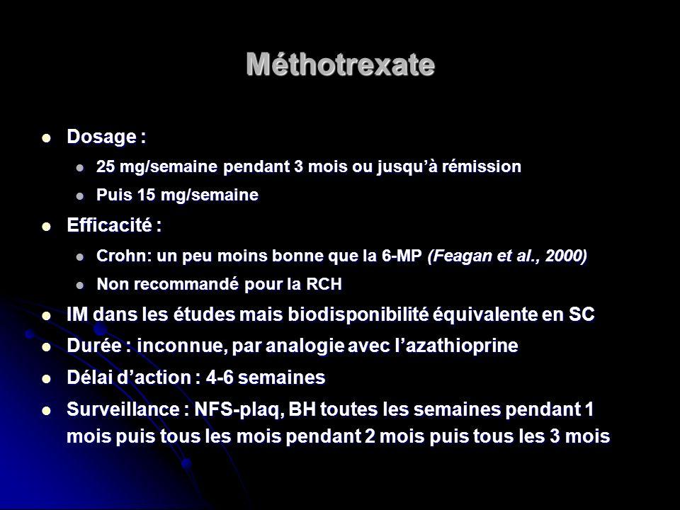 Méthotrexate Dosage : Efficacité :
