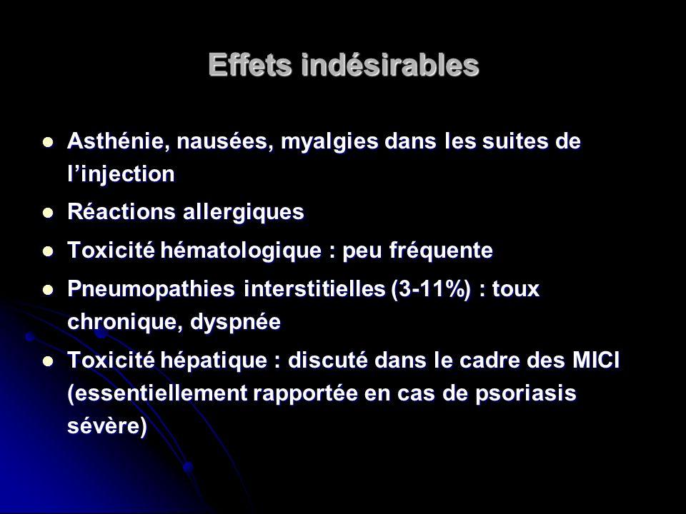 Effets indésirables Asthénie, nausées, myalgies dans les suites de l'injection. Réactions allergiques.