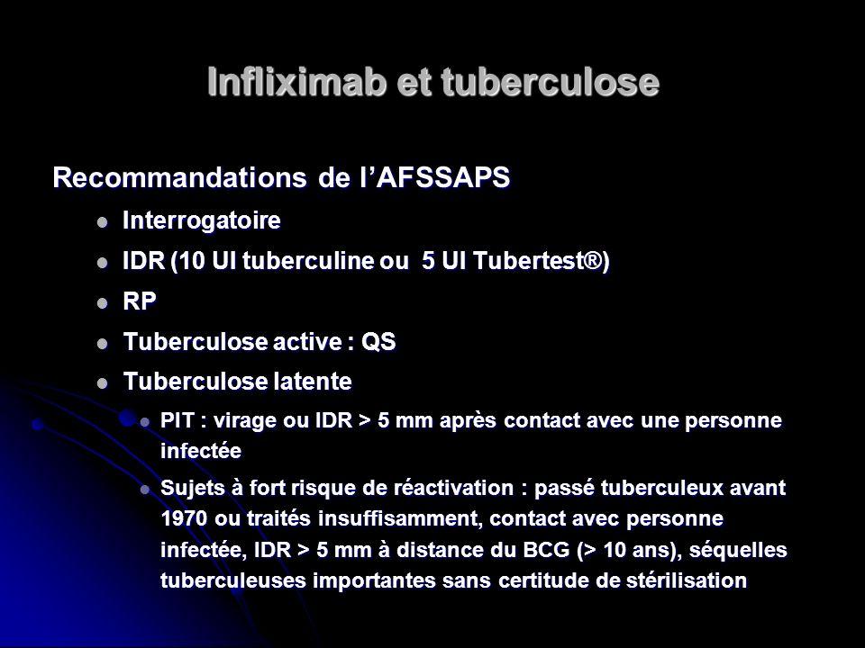 Infliximab et tuberculose