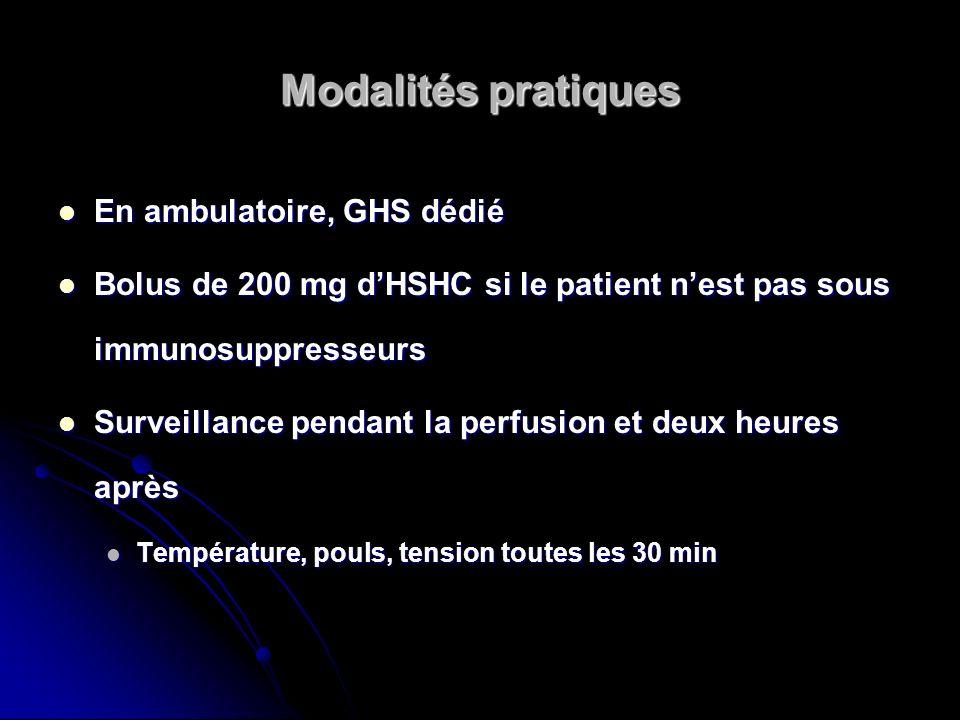 Modalités pratiques En ambulatoire, GHS dédié