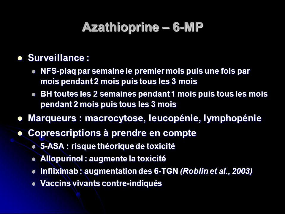 Azathioprine – 6-MP Surveillance :