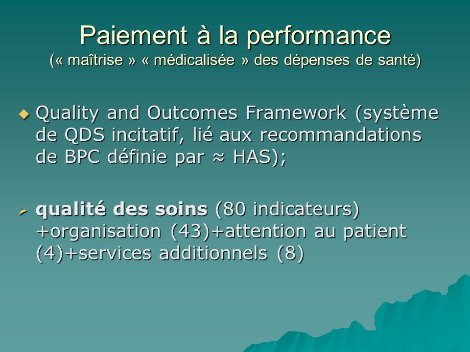 Paiement à la performance (« maîtrise » « médicalisée » des dépenses de santé)