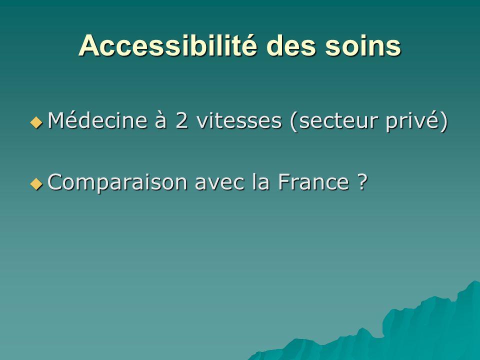 Accessibilité des soins