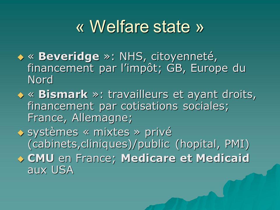 « Welfare state »« Beveridge »: NHS, citoyenneté, financement par l'impôt; GB, Europe du Nord.