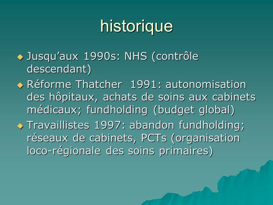 historique Jusqu'aux 1990s: NHS (contrôle descendant)