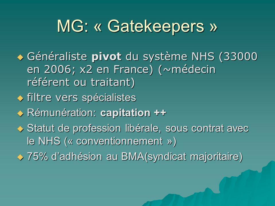 MG: « Gatekeepers » Généraliste pivot du système NHS (33000 en 2006; x2 en France) (~médecin référent ou traitant)