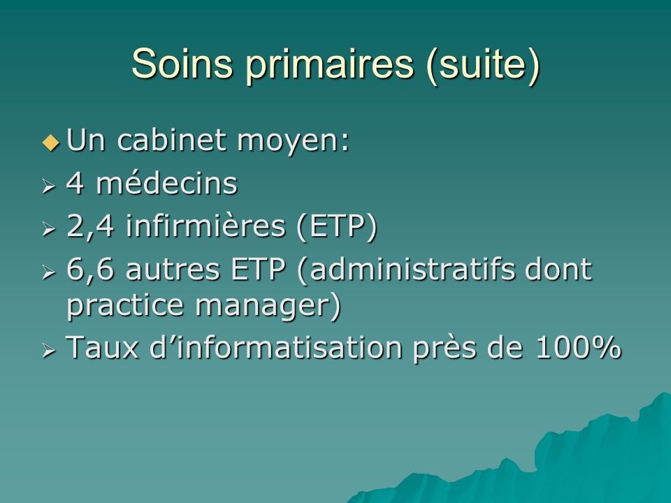 Soins primaires (suite)