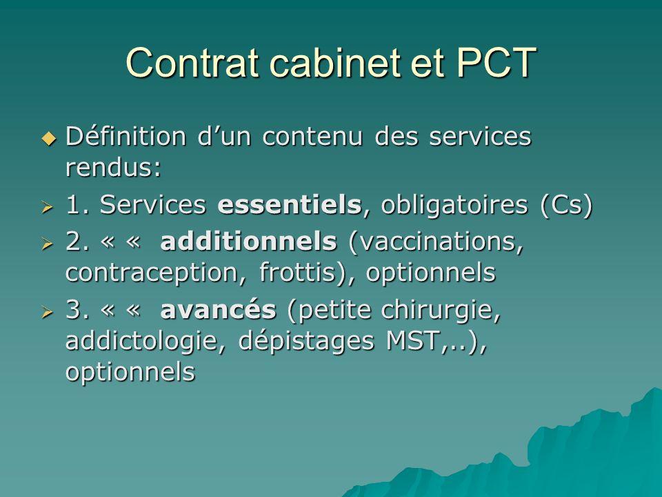 Contrat cabinet et PCT Définition d'un contenu des services rendus: