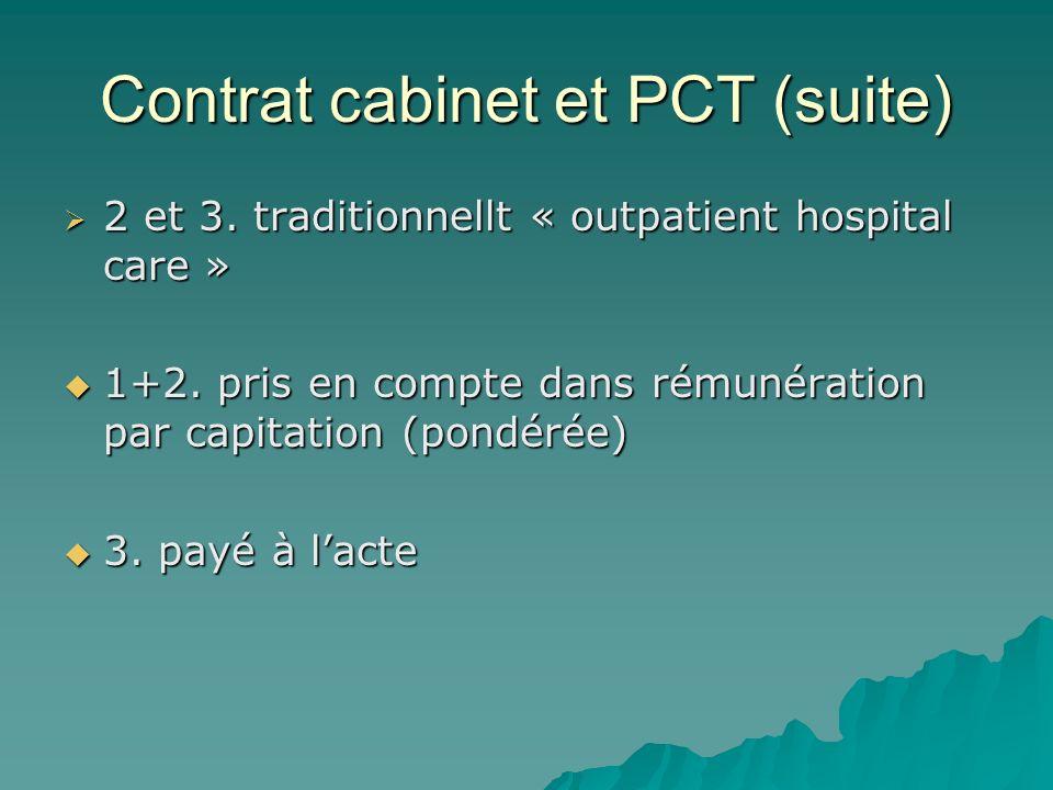 Contrat cabinet et PCT (suite)
