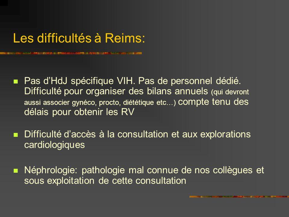 Les difficultés à Reims: